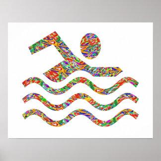 Swimming Success Poster
