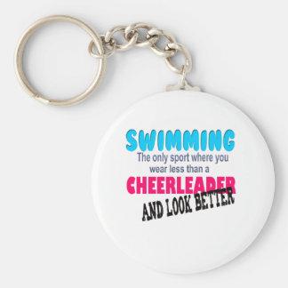 Swimming vs Cheerleading Keychain