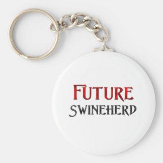Swineherd futuro llavero redondo tipo pin