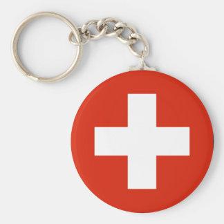switzerland keychain