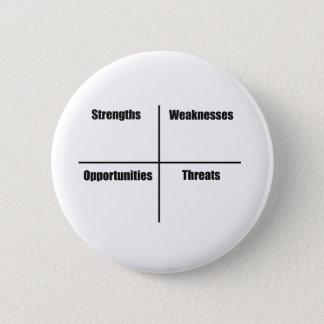 SWOT Analysis Button