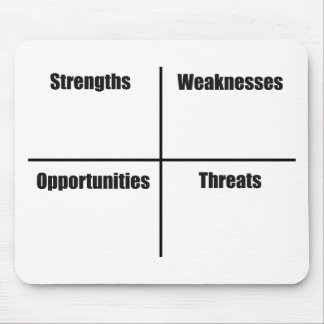SWOT Analysis Mouse Pad
