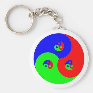 Symbol dialectic dialectics keychains