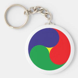 Symbol dialectic dialectics key chain