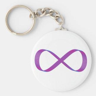 Symbol infinity infinity keychain