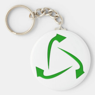 Symbol recycling keychains
