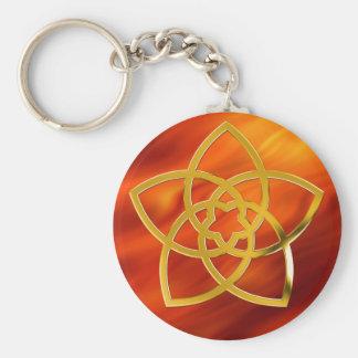 Symbol Venus Flower / GOLD Basic Round Button Keychain