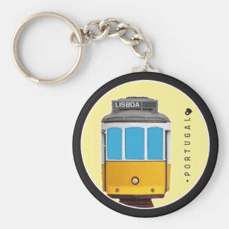 Symbols of Portugal - Lisbon Tramway Keychain