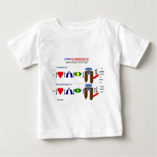 Sympathetic & (Para) Sympathetic Nervous System Baby T-Shirt