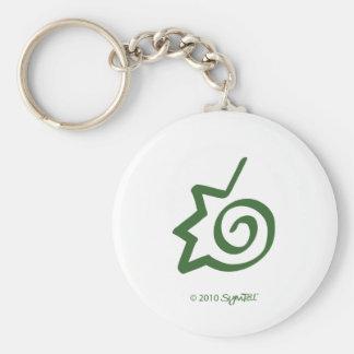 SymTell Green Overwhelmed Symbol Keychain