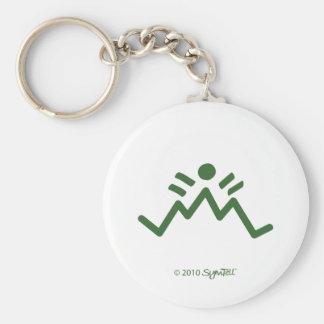 SymTell Green Pessimistic Symbol Key Chains