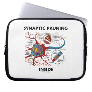 Synaptic Pruning Inside Neuron Synapse Neurology Laptop Sleeve