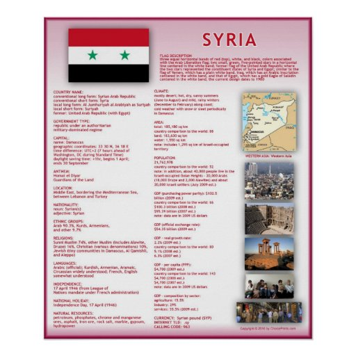 Syria Posters