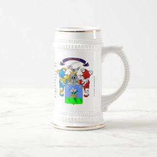 Szabo, el origen, el significado y el escudo jarra de cerveza