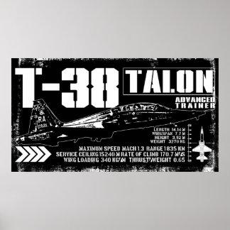 T-38 Talon Poster