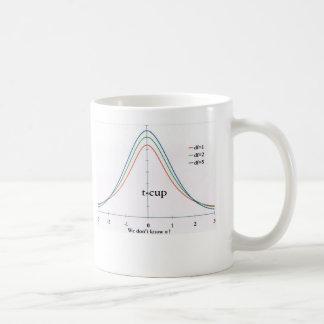t-cup coffee mug