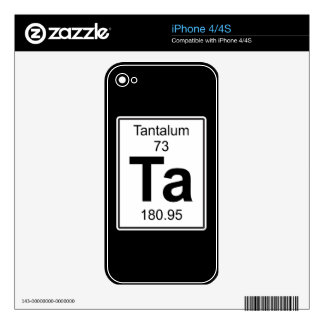 Ta - Tantalum Decals For iPhone 4