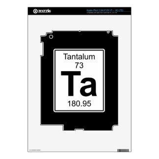 Ta - Tantalum Skin For iPad 3