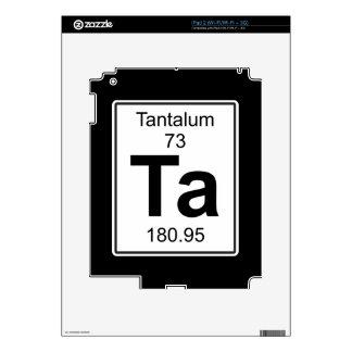 Ta - Tantalum Skin For The iPad 2