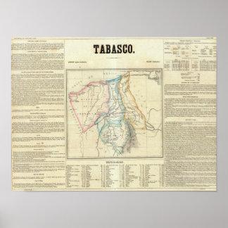 Tabasco, Mexico Poster