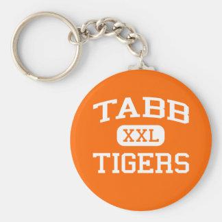 Tabb - tigres - High School secundaria - Hampton V Llavero Redondo Tipo Pin