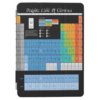 Tabel periódico de Elelments Cover De iPad Air