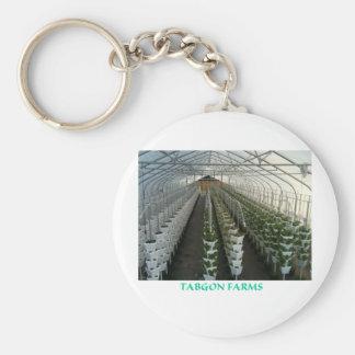 Tabgon Farms Basic Round Button Keychain