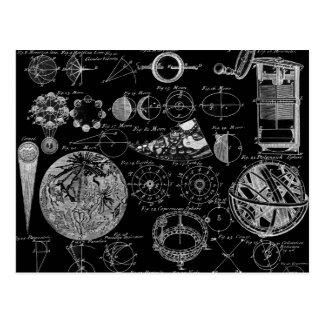 Tabla de astronomía tarjeta postal