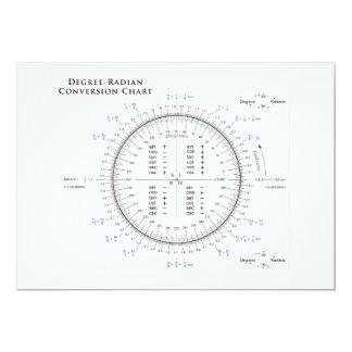 """Tabla de conversión del Grado-Radián con el pi y Invitación 5"""" X 7"""""""