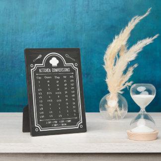 Tabla de conversión elegante de la cocina de la placa