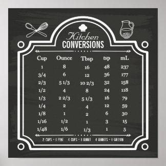 Tabla de conversión elegante de la cocina de la póster