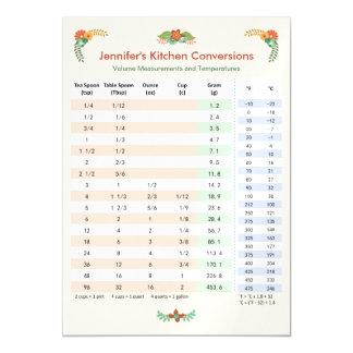 Tabla de conversión temática floral de la cocina invitaciones magnéticas