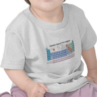 Tabla de elementos periódica actualizados completa camiseta