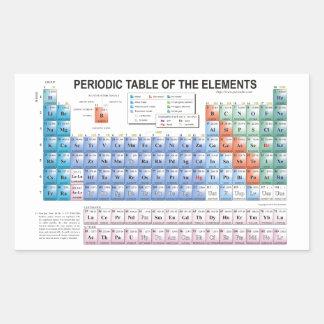 Tabla de elementos periódica actualizados rectangular altavoz