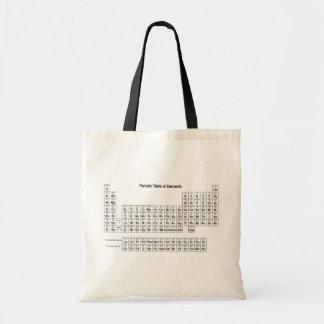 Tabla de elementos periódica bolsa tela barata