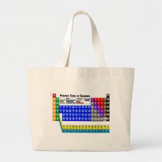 Tabla de elementos periódica bolsa tela grande