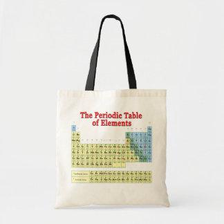 Tabla de elementos periódica bolsas
