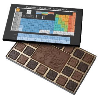 Tabla de elementos periódica caja de bombones variados con 45 piezas