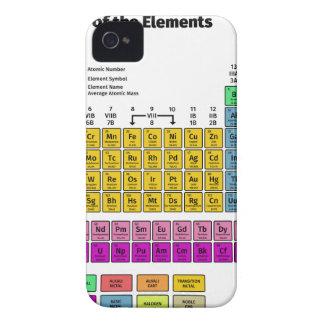 Tabla de elementos periódica carcasa para iPhone 4 de Case-Mate