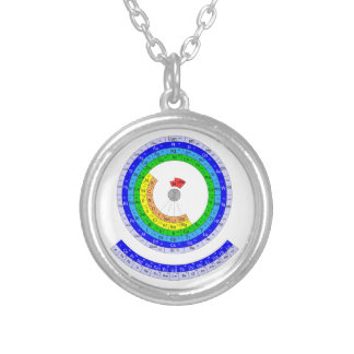 Tabla de elementos periódica circular joyerias personalizadas