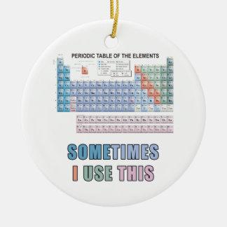 Tabla de elementos periódica adorno