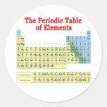 Tabla de elementos periódica etiquetas