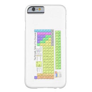 Tabla de elementos periódica funda de iPhone 6 barely there