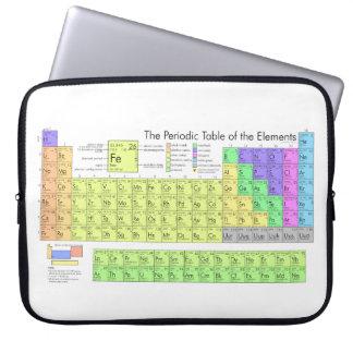 Tabla de elementos periódica funda computadora
