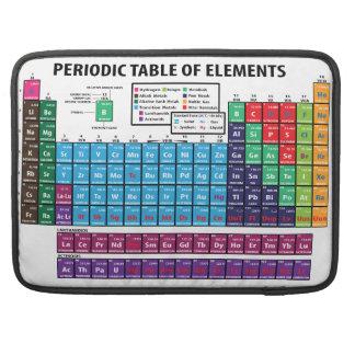 Tabla de elementos periódica fundas macbook pro