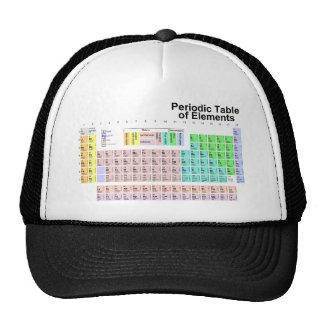 Tabla de elementos periódica gorros