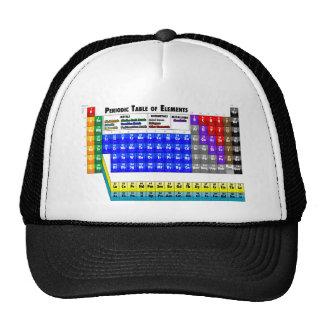 Tabla de elementos periódica gorras