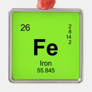 Tabla de elementos periódica hierro