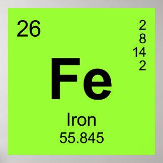 Tabla de elementos periódica (hierro) póster