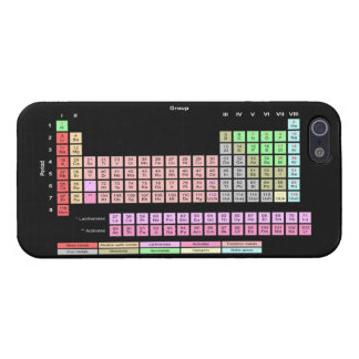 Tabla de elementos periódica iPhone 5 protector